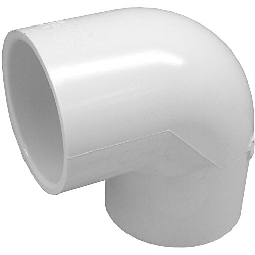 Top 10 PVC Pipe Fittings – Kitchen & Dining Features