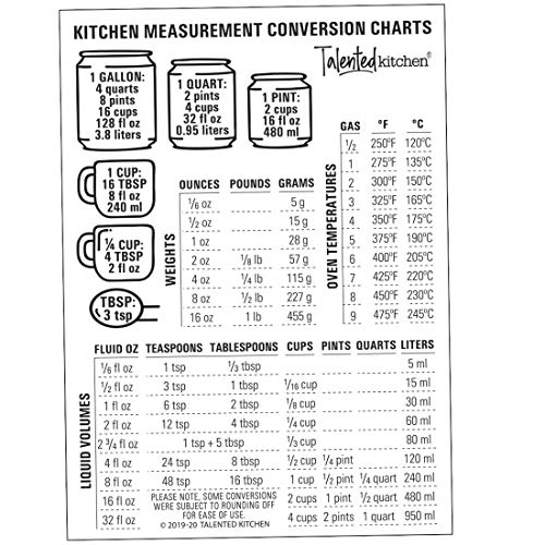 Top 10 Grams to Ounces Conversion Chart – Refrigerator Magnets