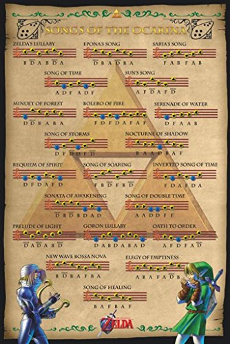 Top 9 Ocarina of Time Poster – Posters & Prints