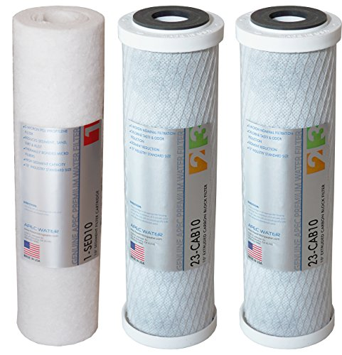 Top 10 WFS-1000 Replacement Filters – Replacement Under-Sink Water Filters